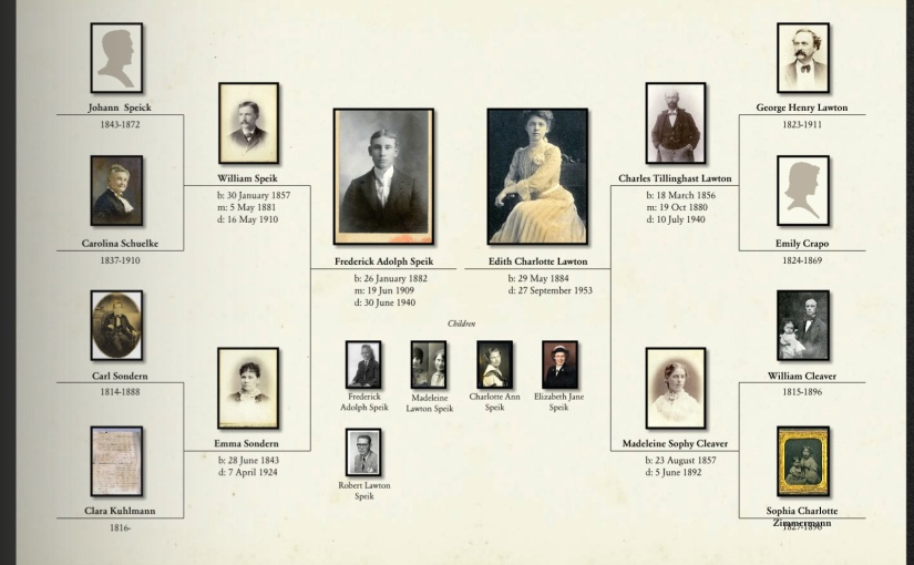 Speik Family History